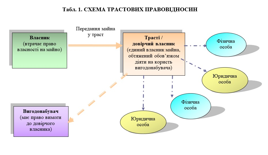 shema pravootnoshenyj ukr 1