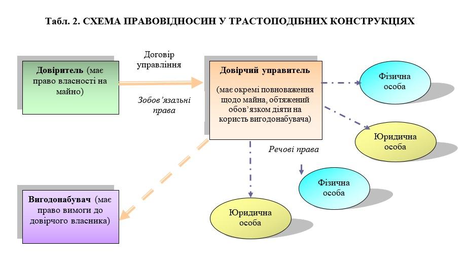 shema pravootnoshenyj ukr 2